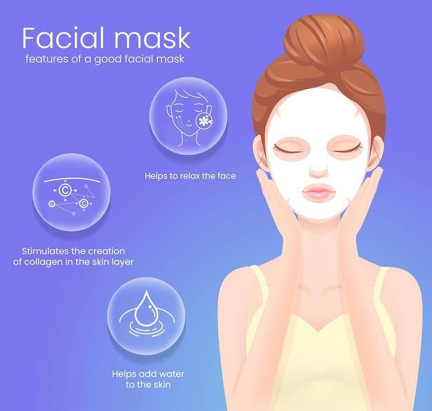 Características de uma boa máscara facial