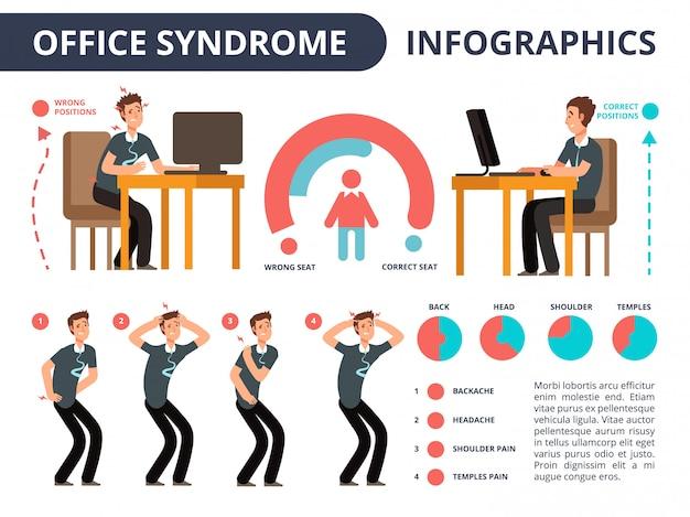 Caráter de empresário infográficos de síndrome de escritório em diagrama de vetor médica de dor