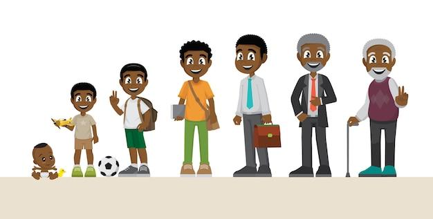 Caráter de um homem africano em diferentes idades