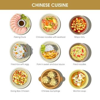 Cardápio da culinária chinesa