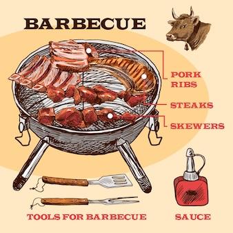 Carne com bbq conjunto de esboço infográfico com costela de porco e bifes ilustração vetorial