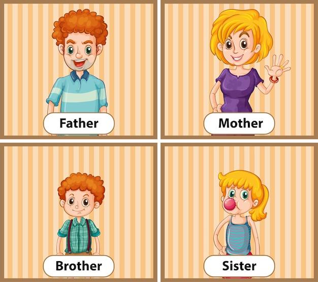 Cartão educacional de palavras em inglês para membros da família