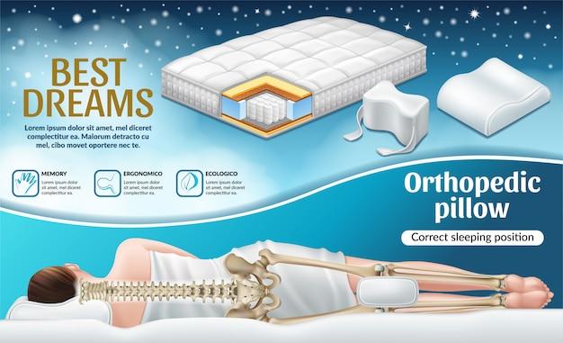 Cartaz com colchão e travesseiro ortopédico.