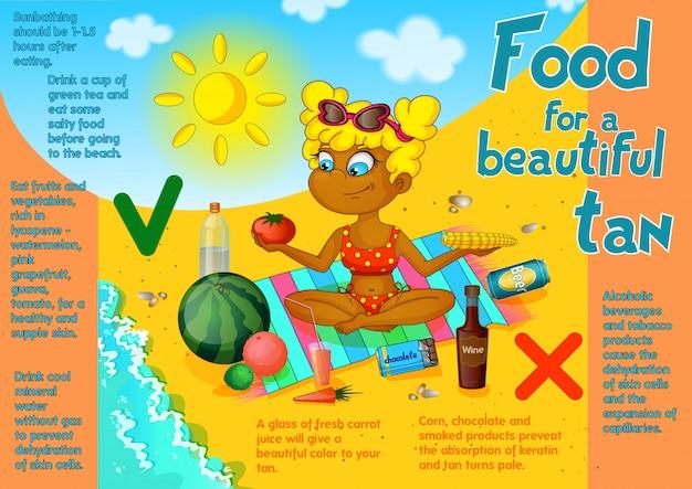 Cartaz com infográficos sobre comida para um bronzeado seguro.