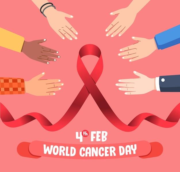 Cartaz da campanha do dia mundial do câncer