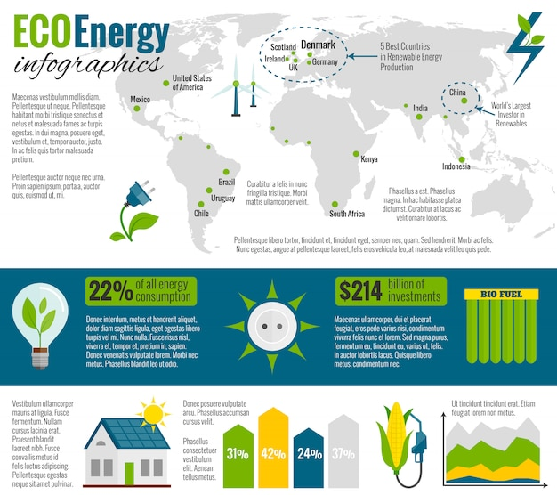 Cartaz de apresentação de infográfico energia eco