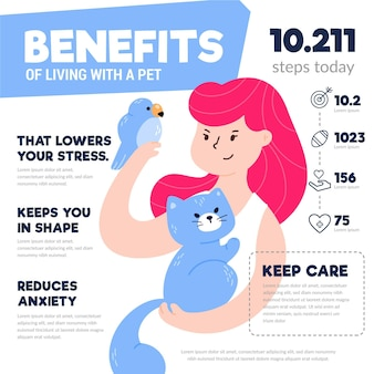 Cartaz de benefícios de viver com animais domésticos