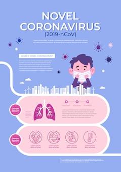 Cartaz de campanha de infográfico de coronavírus novo