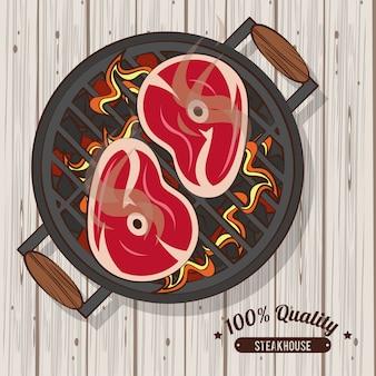 Cartaz de churrasco de churrascaria