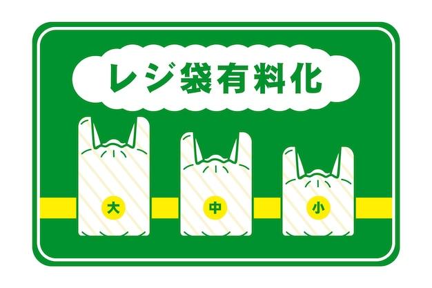 Cartaz de cobrança de sacola de compras