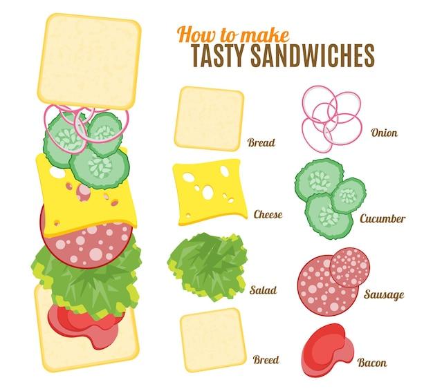 Cartaz de como fazer sanduíches saborosos