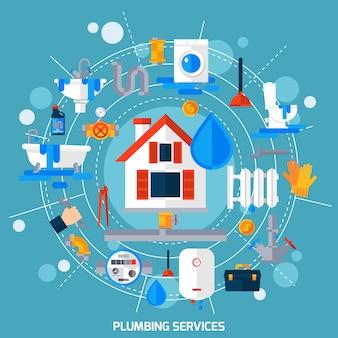 Cartaz de composição de círculo de conceito de serviço de encanamento
