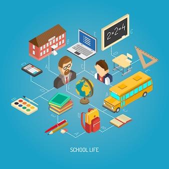 Cartaz de conceito isométrico de escola secundária