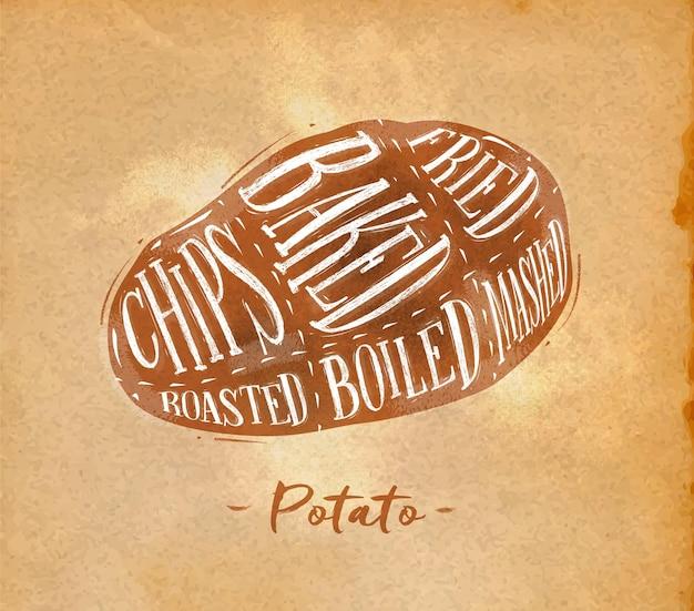Cartaz de esquema de corte de batata com letras chips assado frito assado fervido desenho artesanal