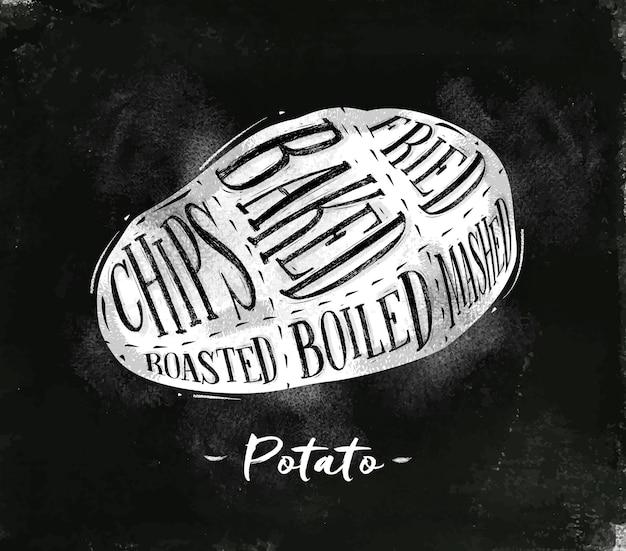 Cartaz de esquema de corte de batata com letras chips assados fritos assados cozidos em estilo vintage