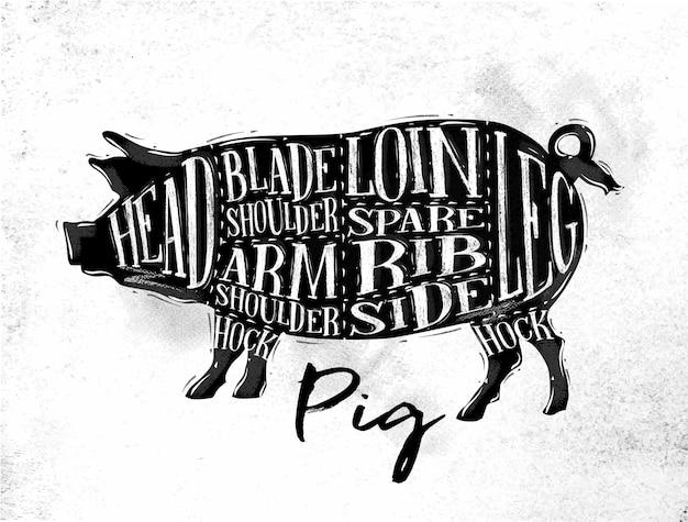 Cartaz de esquema de corte de porco suíno lettering cabeça lombo costela sobressalente perna jarrete em estilo vintage