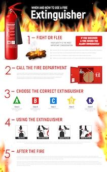 Cartaz de esquema de infográficos de extintor de incêndio com imagem realista de chamas e pictogramas esquemáticos com ilustração de legendas de texto