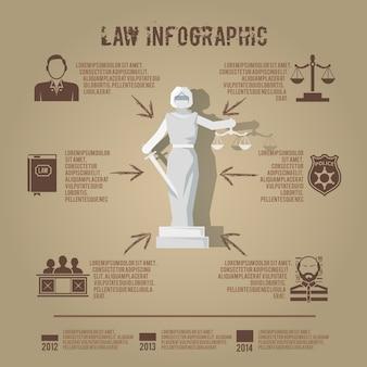 Cartaz de ícone de símbolos de infográfico de lei