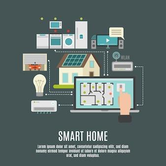 Cartaz de ícone plana de casa inteligente iot