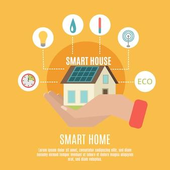 Cartaz de ícone plana do conceito de casa inteligente