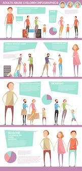 Cartaz de infográfico de abuso infantil