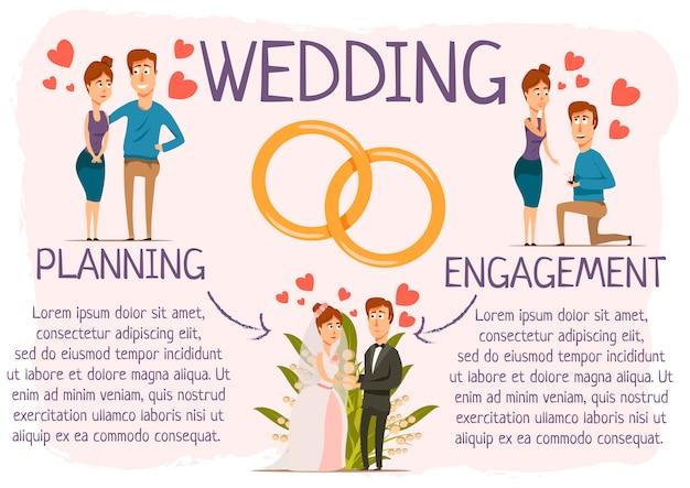 Cartaz de infográfico de estágios de casamento