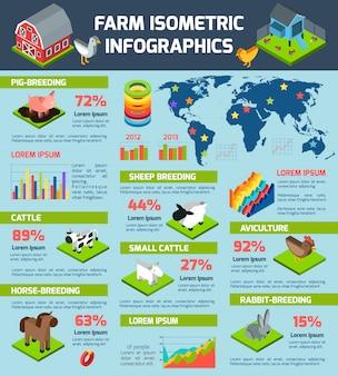 Cartaz de infográfico de fazenda de gado doméstico