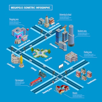 Cartaz de infográfico de layout de elementos de infra-estrutura de megapolis