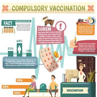 Cartaz de infográfico ortogonal de vacinação obrigatória