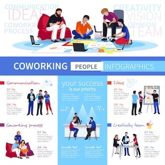 Cartaz de infográfico plana de pessoas de coworking