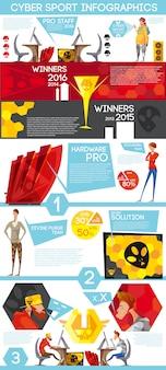 Cartaz de infográfico plana de vencedores de torneio de esport