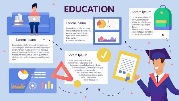 Cartaz de infográficos de educação de estudante moderno