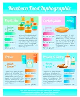 Cartaz de infográficos de nutrição infantil