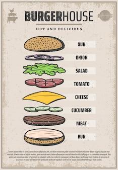 Cartaz de ingredientes de hambúrguer colorido vintage com pão cebola tomate fatias de pepino salada de carne