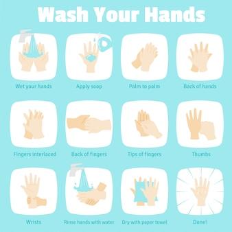 Cartaz de instruções sobre como lavar as mãos