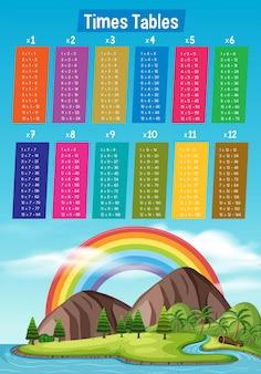 Cartaz de mesa de horários com arco-íris e ilha