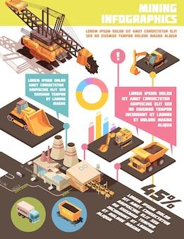 Cartaz de mineração infográfico