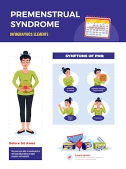 Cartaz de mulher com tpm com sintomas de síndrome pré-menstrual de elementos de tpm e infográficos