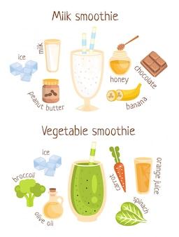Cartaz de receita de infográfico de smoothies de leite e vegetais