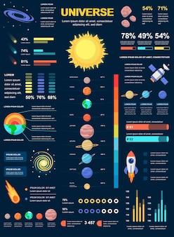 Cartaz de universo com modelo de elementos de infográfico em estilo simples