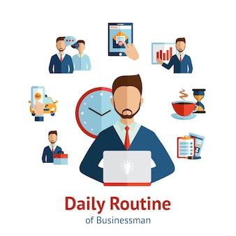 Cartaz do conceito de rotina diária do empresário