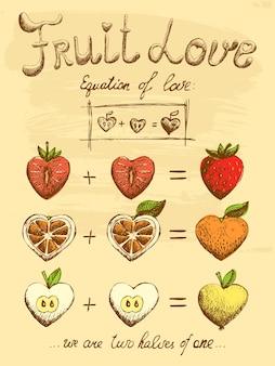 Cartaz do vintage da fórmula do amor do fruto