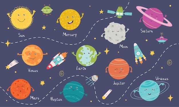 Cartaz horizontal de planeta do sistema solar