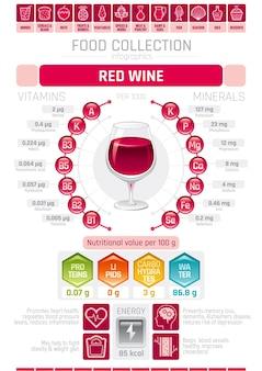 Cartaz infográfico com carta de vinho tinto com informações sobre cuidados de saúde