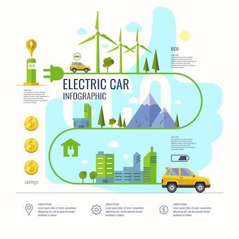 Cartaz infográfico sobre carros elétricos. ilustração moderna que explica os benefícios dos carros elétricos.