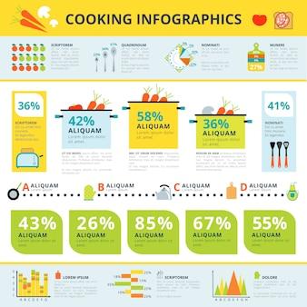 Cartaz informativo infográfico de culinária caseira saudável