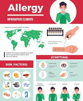 Cartaz informativo sobre alergia, infográfico elementos conjunto com sintomas e tratamento, ilustração vetorial isolado plana