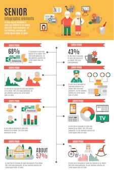 Cartaz sênior de infográfico