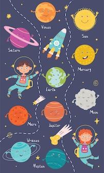 Cartaz vertical de astronautas de planetas do sistema solar
