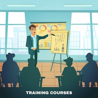 Cartazes dos cursos de formação escolar